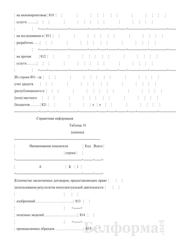 Отчет о выполнении научных исследований и разработок (Форма 1-нт (наука) (годовая)). Страница 20