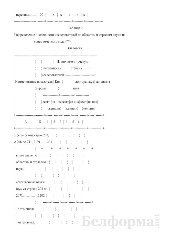 Отчет о выполнении научных исследований и разработок (Форма 1-нт (наука) (годовая)). Страница 6