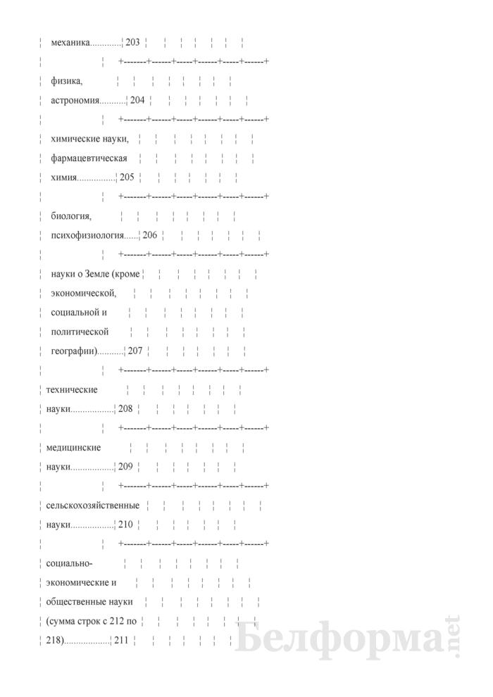 Отчет о выполнении научных исследований и разработок (Форма 1-нт (наука) (годовая)). Страница 7