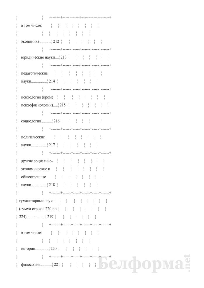 Отчет о выполнении научных исследований и разработок (Форма 1-нт (наука) (годовая)). Страница 8