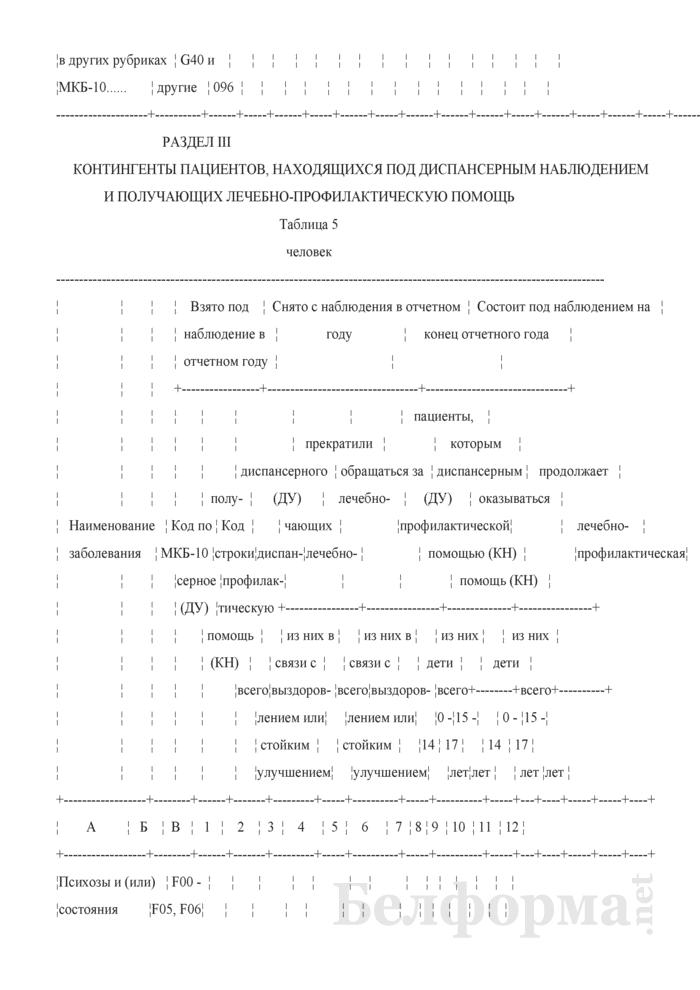 Отчет о заболеваниях психическими расстройствами, расстройствами поведения и контингентах наблюдаемых пациентов (кроме заболеваний, связанных с употреблением психоактивных средств) (Форма 1-психиатрия (Минздрав) (годовая)). Страница 22
