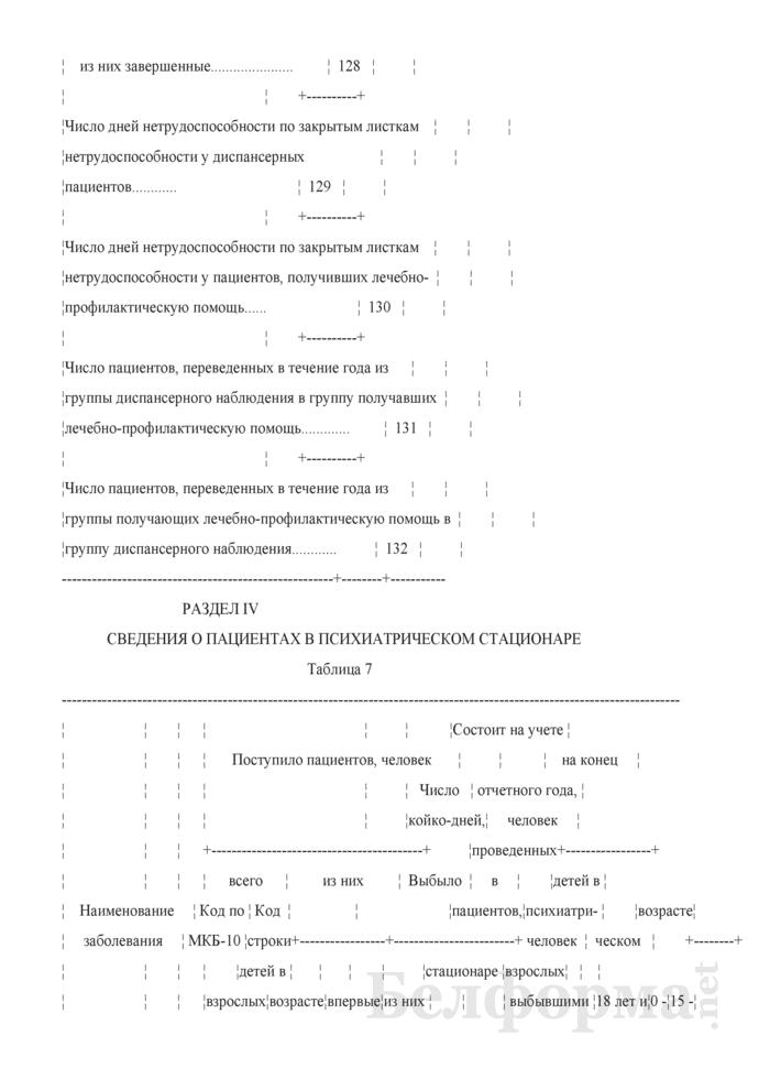 Отчет о заболеваниях психическими расстройствами, расстройствами поведения и контингентах наблюдаемых пациентов (кроме заболеваний, связанных с употреблением психоактивных средств) (Форма 1-психиатрия (Минздрав) (годовая)). Страница 28
