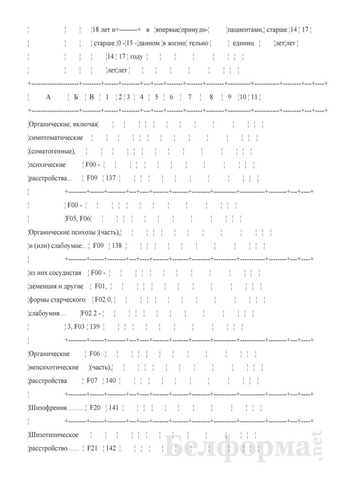 Отчет о заболеваниях психическими расстройствами, расстройствами поведения и контингентах наблюдаемых пациентов (кроме заболеваний, связанных с употреблением психоактивных средств) (Форма 1-психиатрия (Минздрав) (годовая)). Страница 29