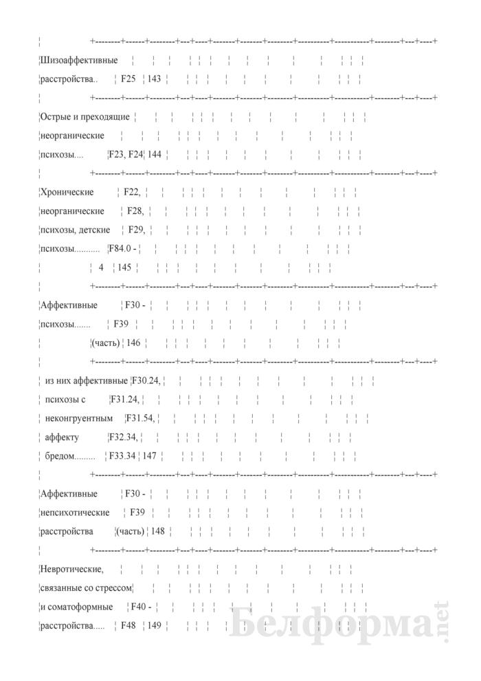 Отчет о заболеваниях психическими расстройствами, расстройствами поведения и контингентах наблюдаемых пациентов (кроме заболеваний, связанных с употреблением психоактивных средств) (Форма 1-психиатрия (Минздрав) (годовая)). Страница 30