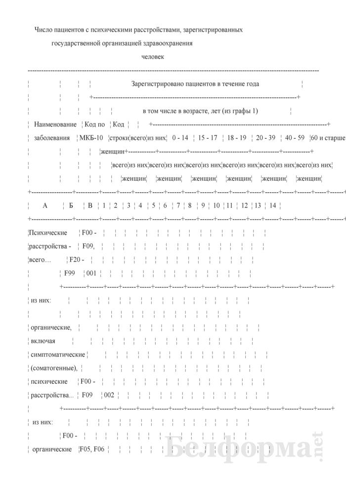 Отчет о заболеваниях психическими расстройствами, расстройствами поведения и контингентах наблюдаемых пациентов (кроме заболеваний, связанных с употреблением психоактивных средств) (Форма 1-психиатрия (Минздрав) (годовая)). Страница 4
