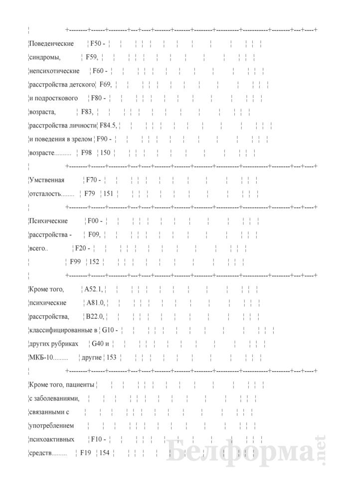 Отчет о заболеваниях психическими расстройствами, расстройствами поведения и контингентах наблюдаемых пациентов (кроме заболеваний, связанных с употреблением психоактивных средств) (Форма 1-психиатрия (Минздрав) (годовая)). Страница 31