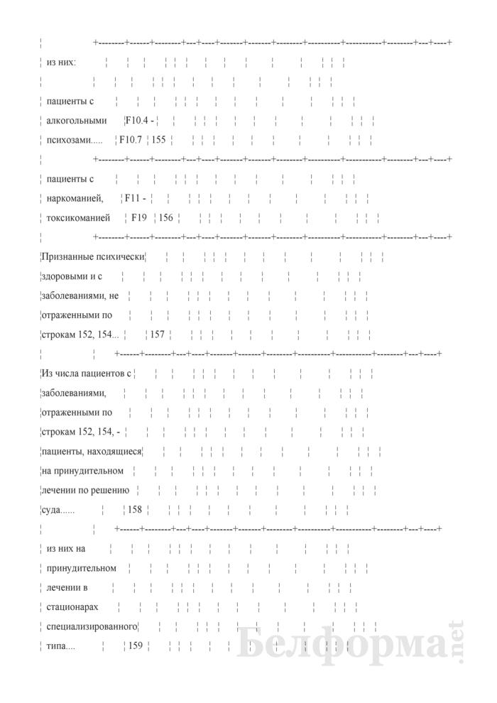 Отчет о заболеваниях психическими расстройствами, расстройствами поведения и контингентах наблюдаемых пациентов (кроме заболеваний, связанных с употреблением психоактивных средств) (Форма 1-психиатрия (Минздрав) (годовая)). Страница 32
