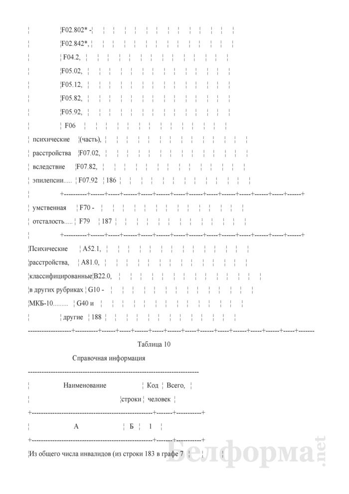 Отчет о заболеваниях психическими расстройствами, расстройствами поведения и контингентах наблюдаемых пациентов (кроме заболеваний, связанных с употреблением психоактивных средств) (Форма 1-психиатрия (Минздрав) (годовая)). Страница 37