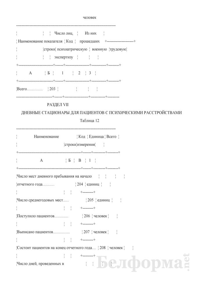 Отчет о заболеваниях психическими расстройствами, расстройствами поведения и контингентах наблюдаемых пациентов (кроме заболеваний, связанных с употреблением психоактивных средств) (Форма 1-психиатрия (Минздрав) (годовая)). Страница 39