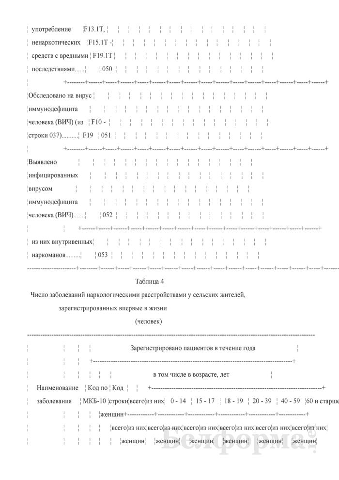 Отчет о заболеваниях психическими расстройствами в связи с употреблением психоактивных средств и контингентах пациентов (Форма 1-наркология (Минздрав) (годовая)). Страница 13