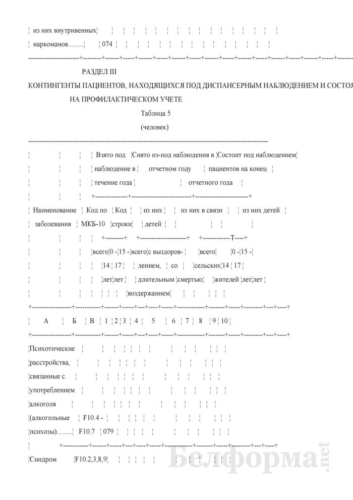 Отчет о заболеваниях психическими расстройствами в связи с употреблением психоактивных средств и контингентах пациентов (Форма 1-наркология (Минздрав) (годовая)). Страница 17