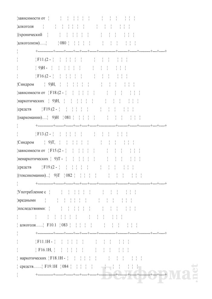 Отчет о заболеваниях психическими расстройствами в связи с употреблением психоактивных средств и контингентах пациентов (Форма 1-наркология (Минздрав) (годовая)). Страница 18