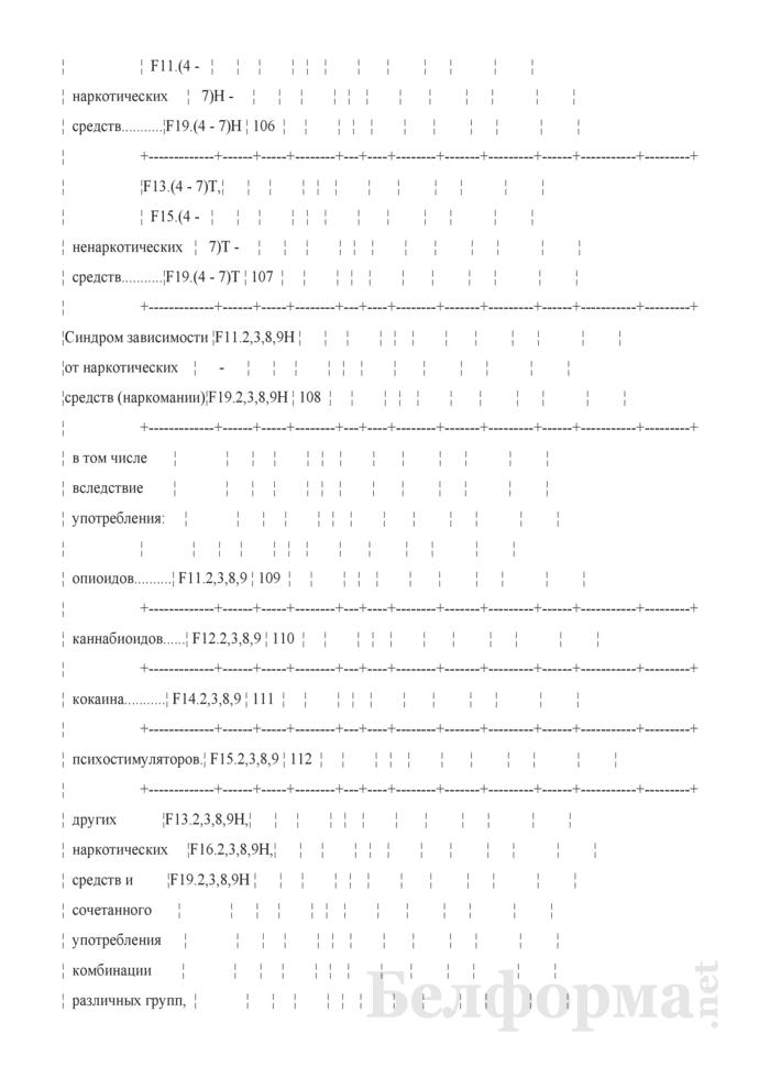 Отчет о заболеваниях психическими расстройствами в связи с употреблением психоактивных средств и контингентах пациентов (Форма 1-наркология (Минздрав) (годовая)). Страница 23