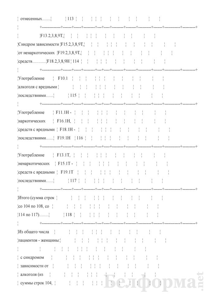 Отчет о заболеваниях психическими расстройствами в связи с употреблением психоактивных средств и контингентах пациентов (Форма 1-наркология (Минздрав) (годовая)). Страница 24