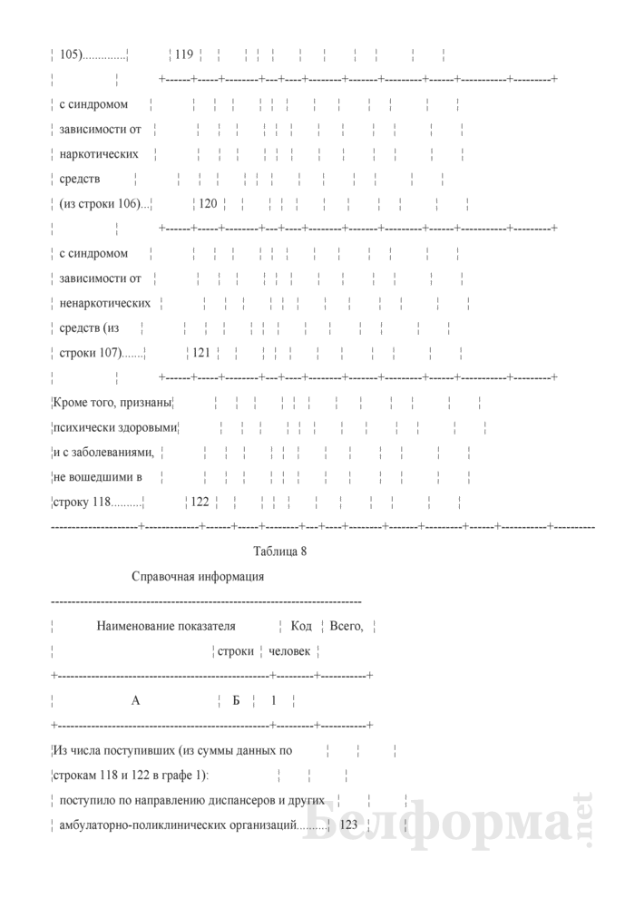 Отчет о заболеваниях психическими расстройствами в связи с употреблением психоактивных средств и контингентах пациентов (Форма 1-наркология (Минздрав) (годовая)). Страница 25