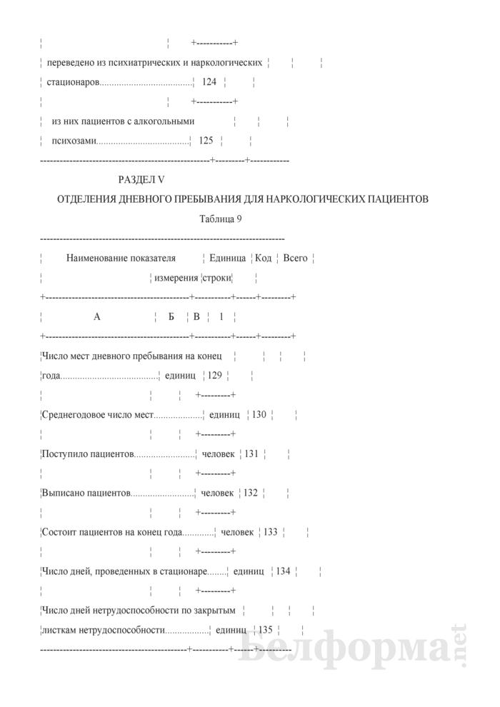 Отчет о заболеваниях психическими расстройствами в связи с употреблением психоактивных средств и контингентах пациентов (Форма 1-наркология (Минздрав) (годовая)). Страница 26