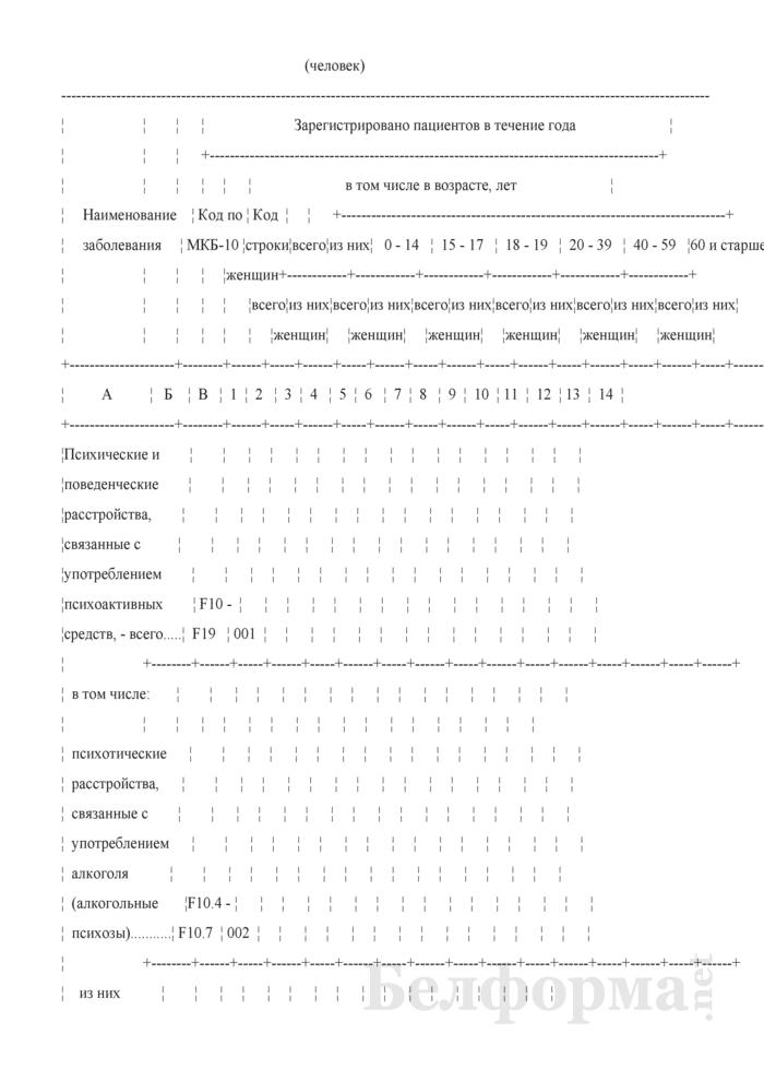 Отчет о заболеваниях психическими расстройствами в связи с употреблением психоактивных средств и контингентах пациентов (Форма 1-наркология (Минздрав) (годовая)). Страница 4