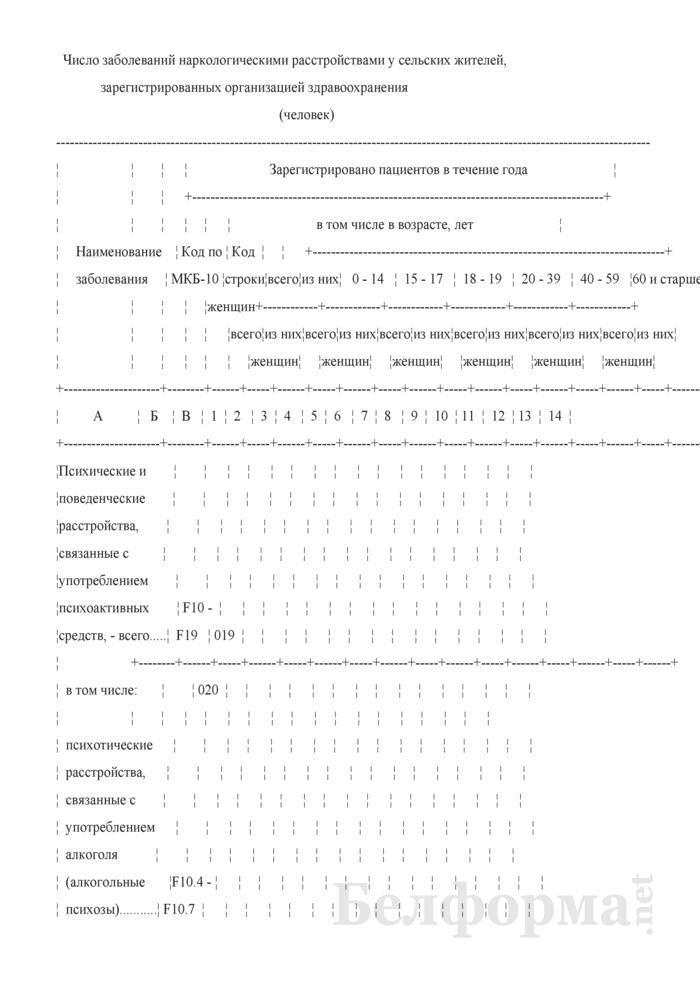 Отчет о заболеваниях психическими расстройствами в связи с употреблением психоактивных средств и контингентах пациентов (Форма 1-наркология (Минздрав) (годовая)). Страница 7