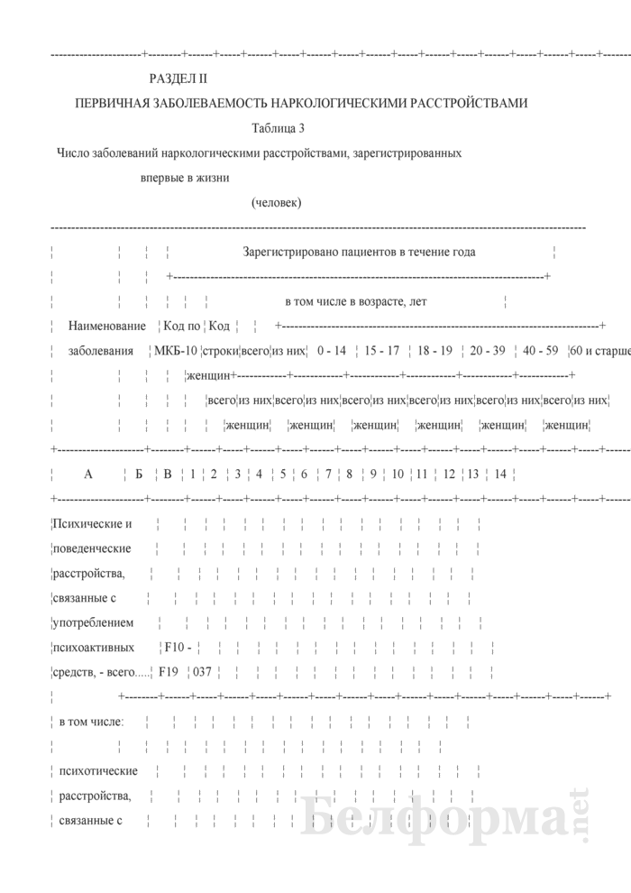 Отчет о заболеваниях психическими расстройствами в связи с употреблением психоактивных средств и контингентах пациентов (Форма 1-наркология (Минздрав) (годовая)). Страница 10