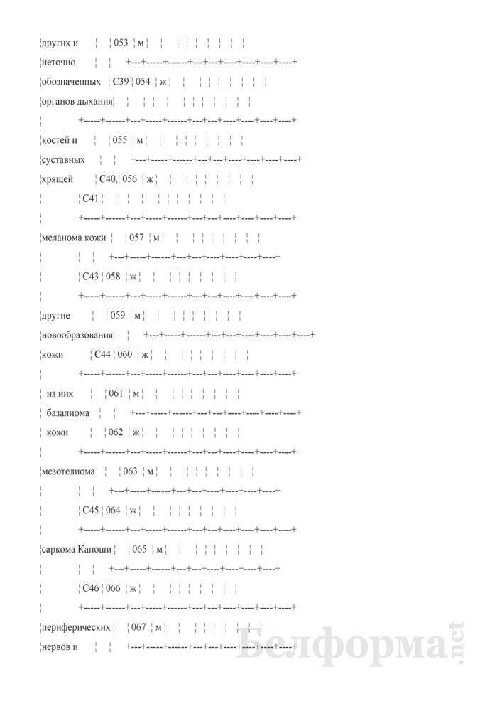 Отчет о заболеваниях злокачественными новообразованиями (Форма 1-злокачественные новообразования (Минздрав) (годовая)). Страница 11