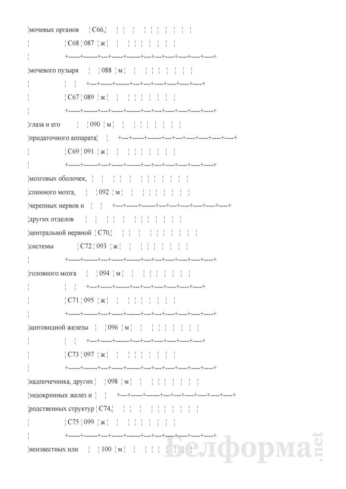 Отчет о заболеваниях злокачественными новообразованиями (Форма 1-злокачественные новообразования (Минздрав) (годовая)). Страница 17
