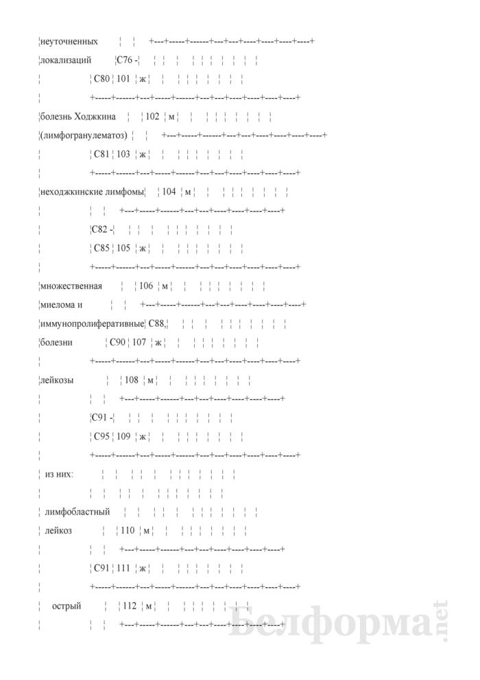 Отчет о заболеваниях злокачественными новообразованиями (Форма 1-злокачественные новообразования (Минздрав) (годовая)). Страница 18