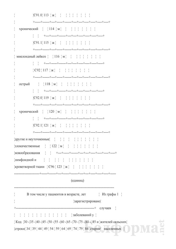Отчет о заболеваниях злокачественными новообразованиями (Форма 1-злокачественные новообразования (Минздрав) (годовая)). Страница 19