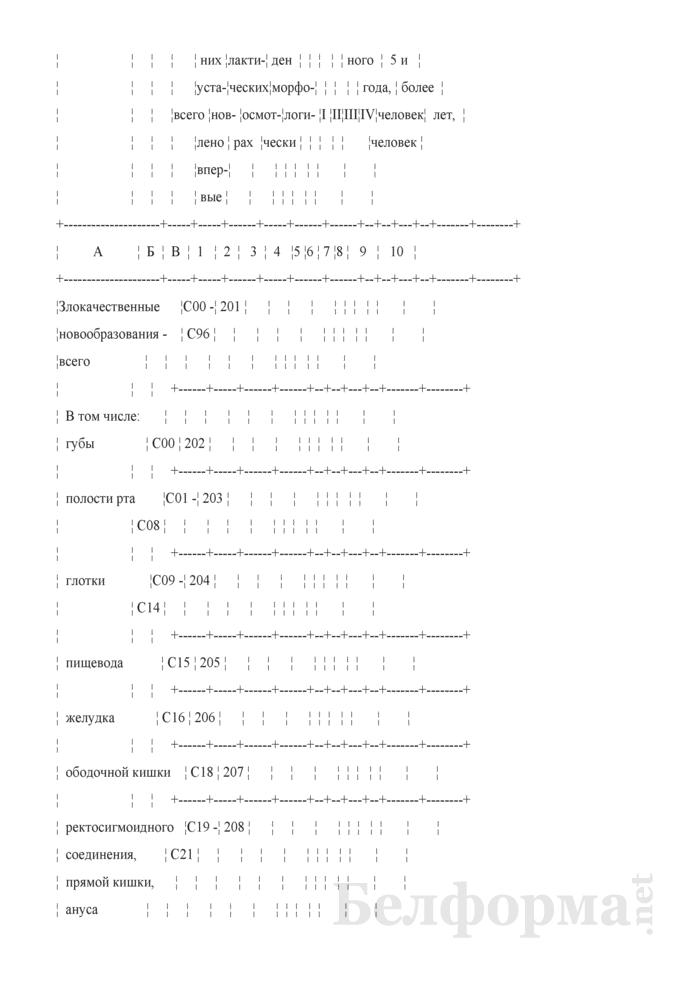 Отчет о заболеваниях злокачественными новообразованиями (Форма 1-злокачественные новообразования (Минздрав) (годовая)). Страница 23