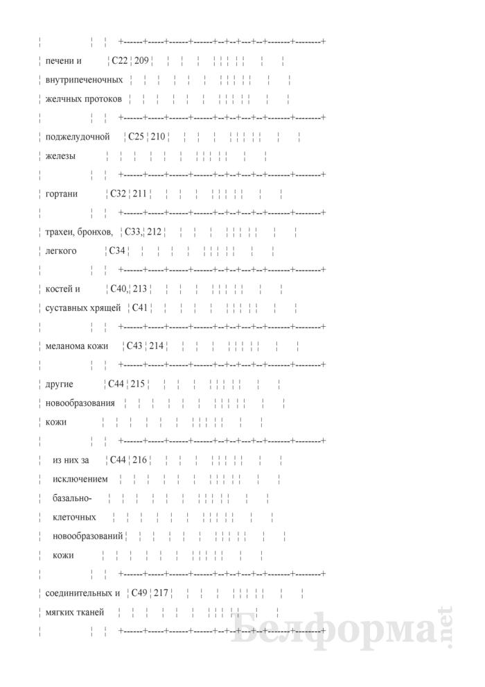 Отчет о заболеваниях злокачественными новообразованиями (Форма 1-злокачественные новообразования (Минздрав) (годовая)). Страница 24