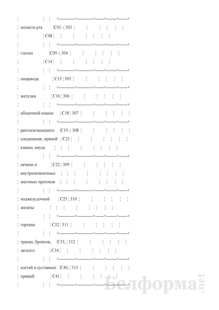 Отчет о заболеваниях злокачественными новообразованиями (Форма 1-злокачественные новообразования (Минздрав) (годовая)). Страница 29