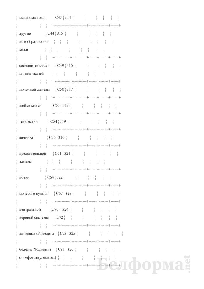 Отчет о заболеваниях злокачественными новообразованиями (Форма 1-злокачественные новообразования (Минздрав) (годовая)). Страница 30