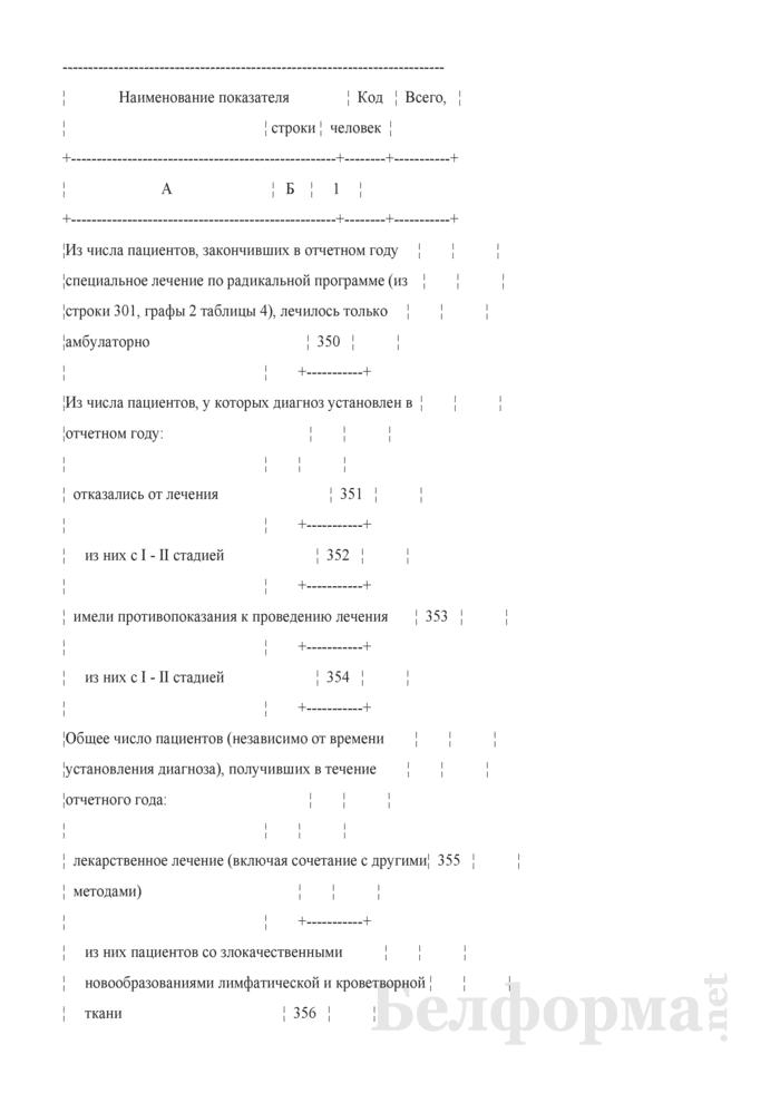 Отчет о заболеваниях злокачественными новообразованиями (Форма 1-злокачественные новообразования (Минздрав) (годовая)). Страница 34