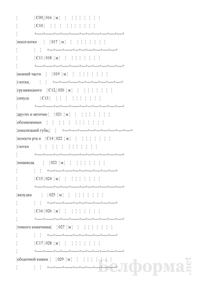 Отчет о заболеваниях злокачественными новообразованиями (Форма 1-злокачественные новообразования (Минздрав) (годовая)). Страница 5