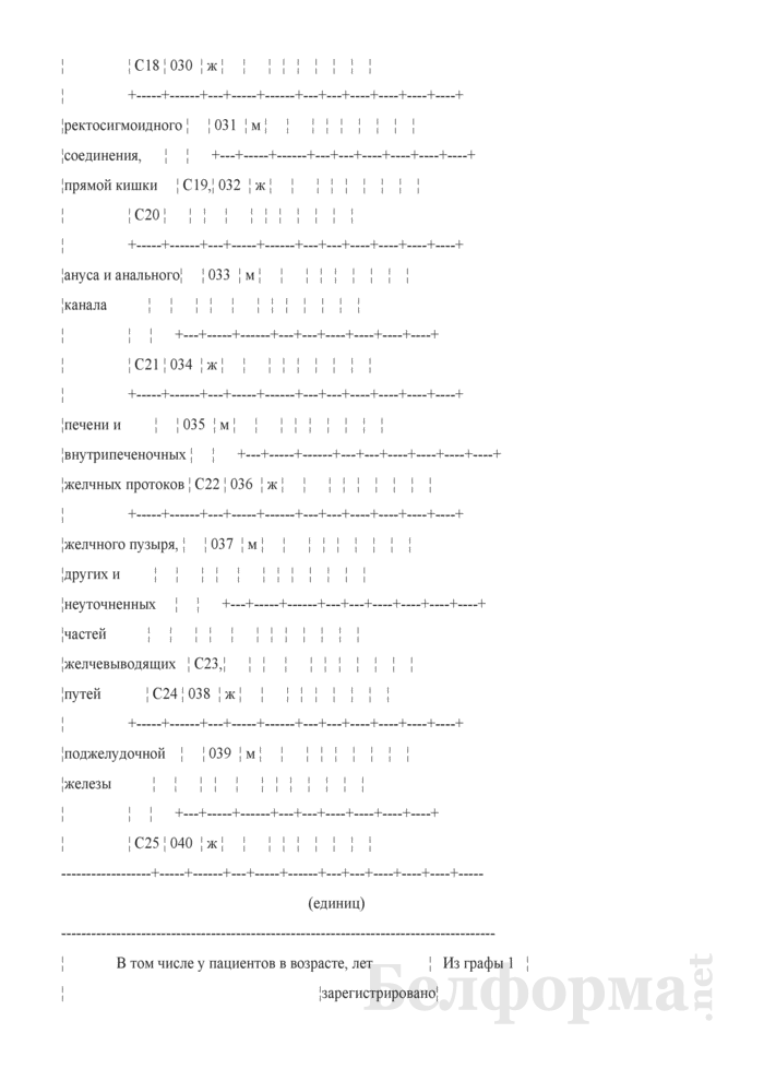 Отчет о заболеваниях злокачественными новообразованиями (Форма 1-злокачественные новообразования (Минздрав) (годовая)). Страница 6