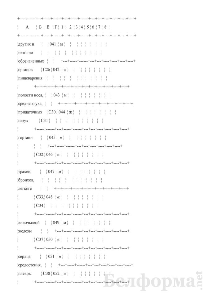 Отчет о заболеваниях злокачественными новообразованиями (Форма 1-злокачественные новообразования (Минздрав) (годовая)). Страница 10