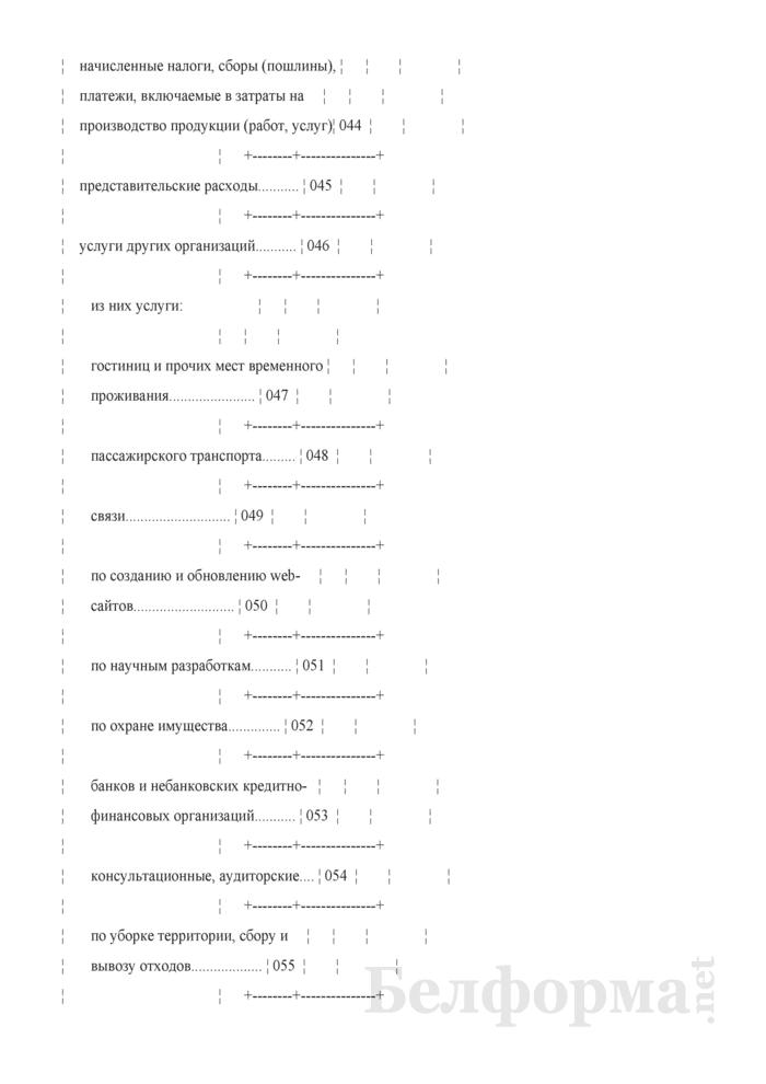 Отчет о затратах на производство продукции (работ, услуг). Страница 8