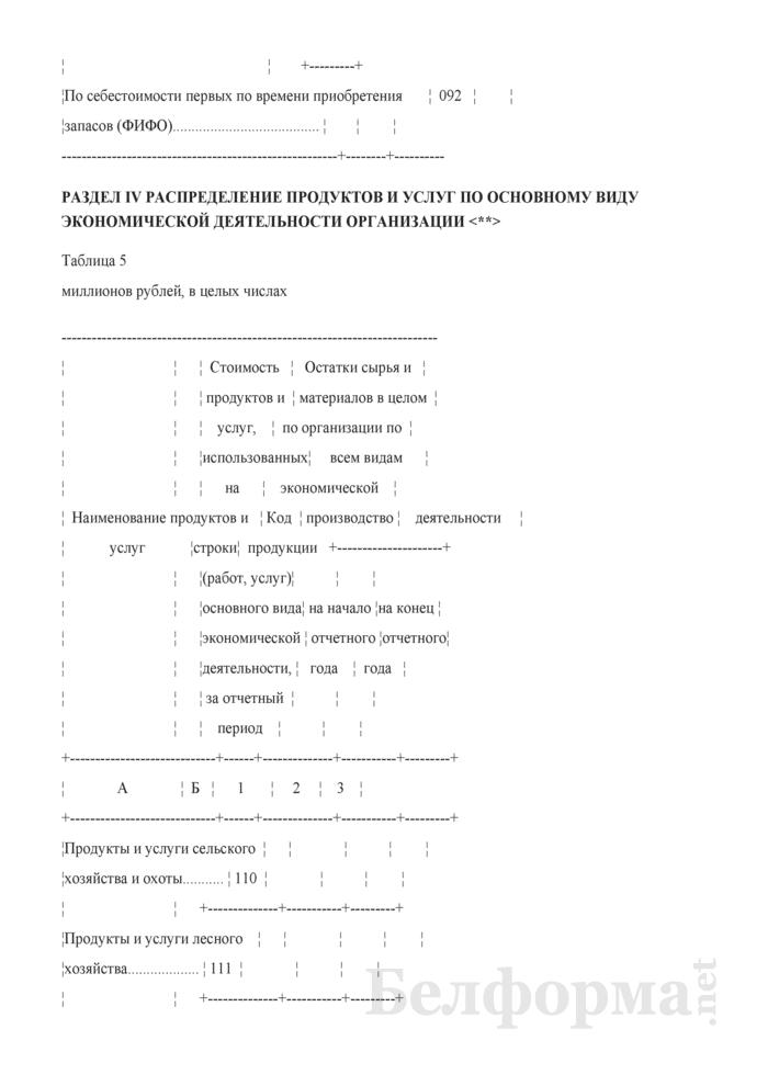 Отчет о затратах на производство продукции (работ, услуг) (Форма 4-ф (затраты) (квартальная). Страница 12