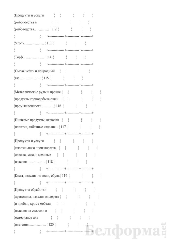 Отчет о затратах на производство продукции (работ, услуг) (Форма 4-ф (затраты) (квартальная). Страница 13