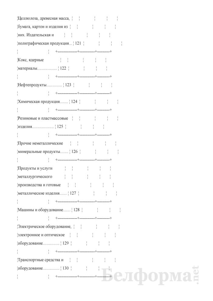 Отчет о затратах на производство продукции (работ, услуг) (Форма 4-ф (затраты) (квартальная). Страница 14