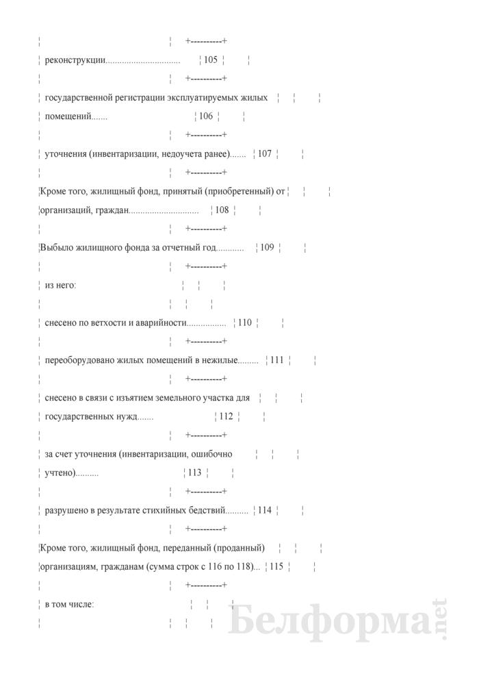 Отчет о жилищном фонде (Форма 1-жкх (жилфонд) (годовая)). Страница 4