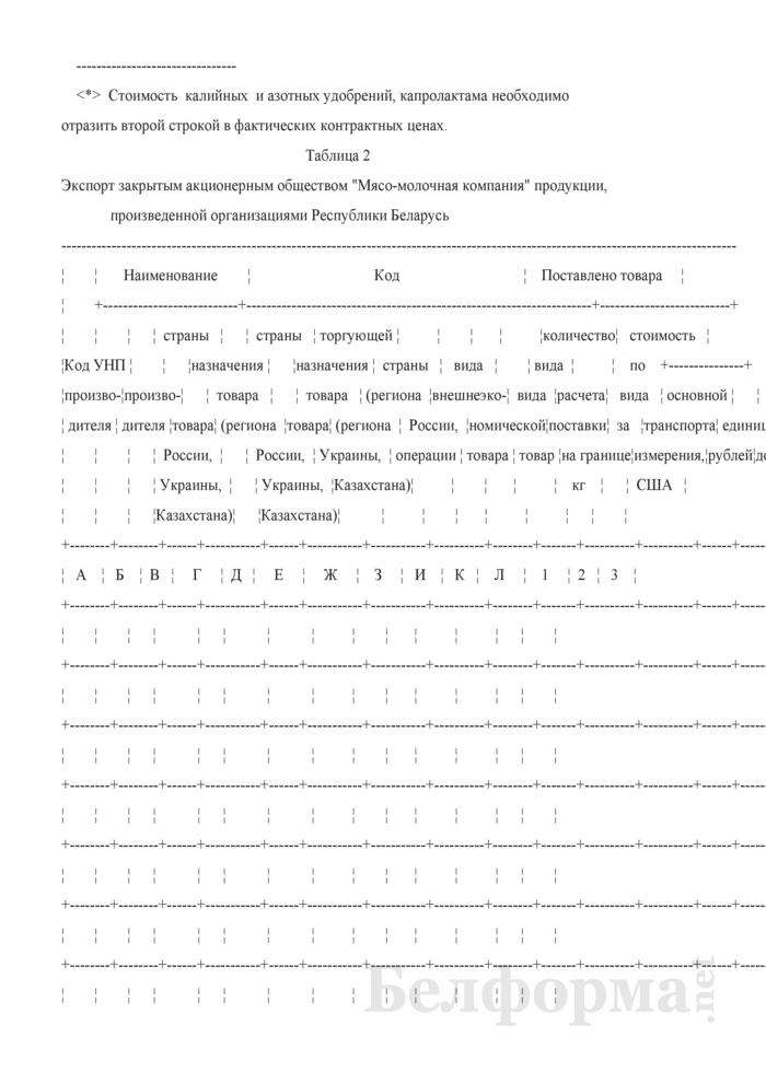 Отчет об экспорте и импорте отдельных товаров (Форма 12-вэс (товары) (месячная)). Страница 4