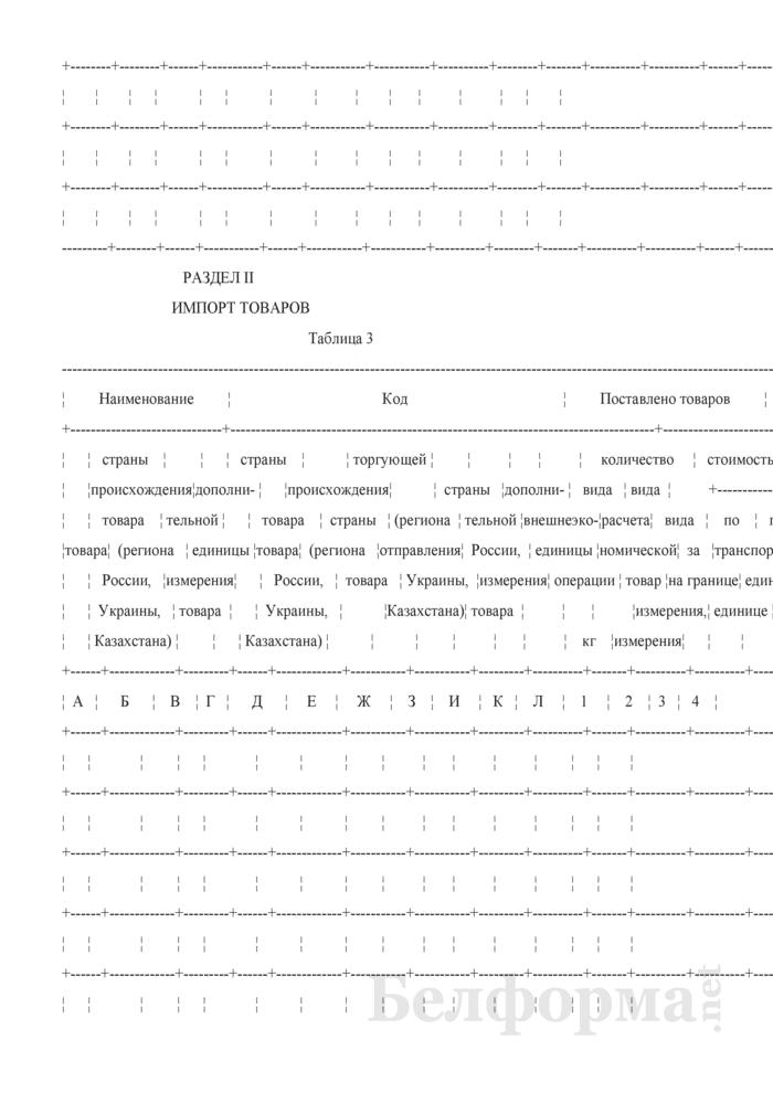 Отчет об экспорте и импорте отдельных товаров (Форма 12-вэс (товары) (месячная)). Страница 5