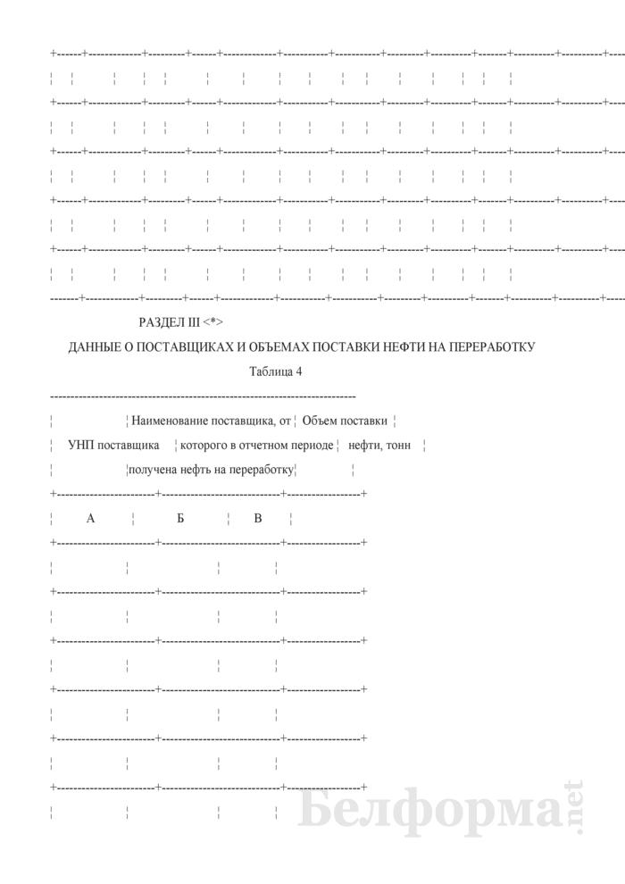 Отчет об экспорте и импорте отдельных товаров (Форма 12-вэс (товары) (месячная)). Страница 6