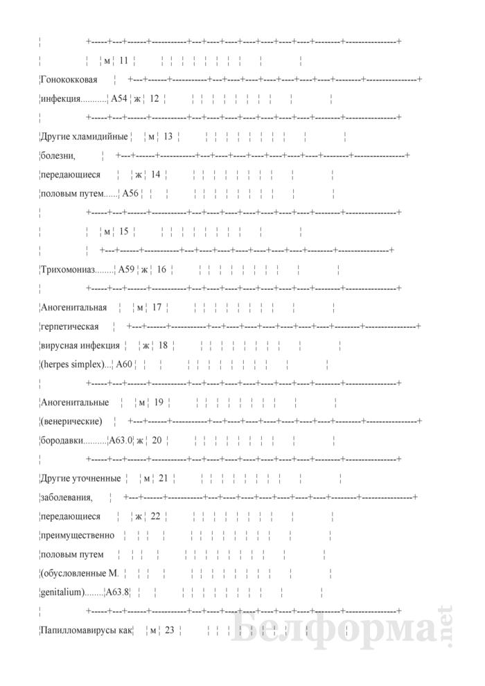 Отчет об инфекциях, передаваемых преимущественно половым путем, микозах и инфестациях (Форма 1-иппп (Минздрав) (годовая)). Страница 5