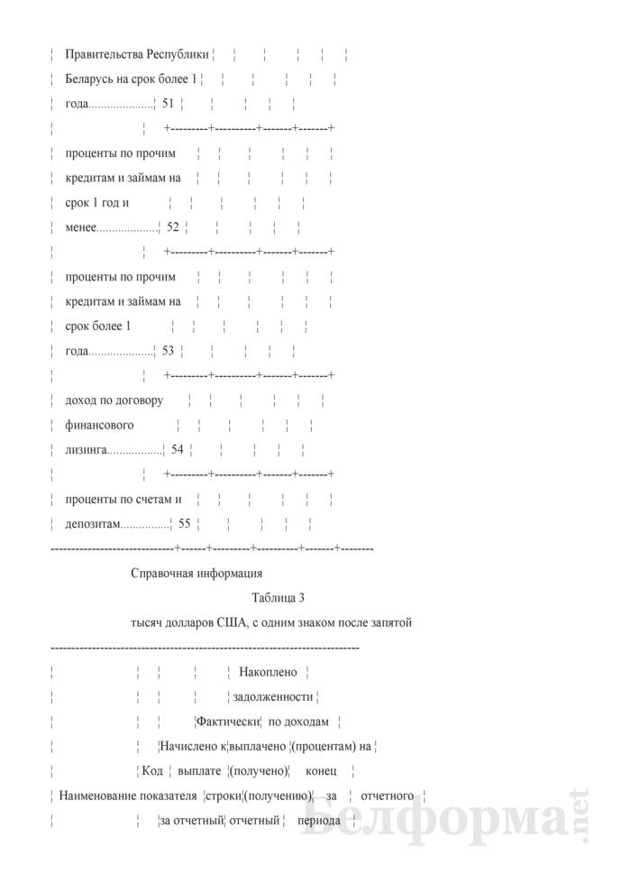 Отчет об инвестициях в Республику Беларусь из-за рубежа и инвестициях из Республики Беларусь за рубеж (Форма 4-ф (инвест) (квартальная)). Страница 12