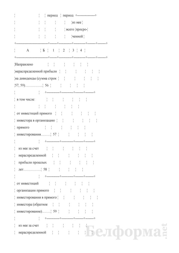 Отчет об инвестициях в Республику Беларусь из-за рубежа и инвестициях из Республики Беларусь за рубеж (Форма 4-ф (инвест) (квартальная)). Страница 13