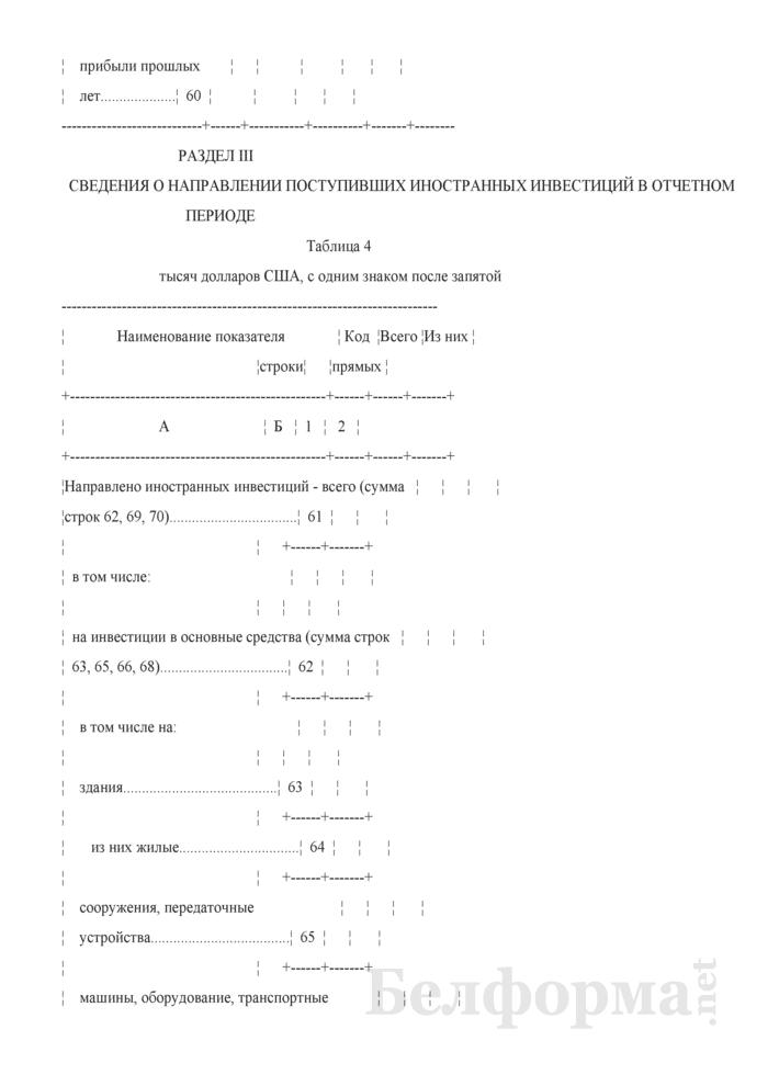 Отчет об инвестициях в Республику Беларусь из-за рубежа и инвестициях из Республики Беларусь за рубеж (Форма 4-ф (инвест) (квартальная)). Страница 14