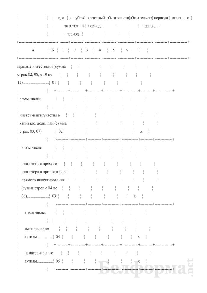 Отчет об инвестициях в Республику Беларусь из-за рубежа и инвестициях из Республики Беларусь за рубеж (Форма 4-ф (инвест) (квартальная)). Страница 3