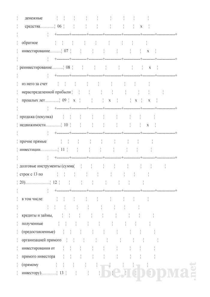 Отчет об инвестициях в Республику Беларусь из-за рубежа и инвестициях из Республики Беларусь за рубеж (Форма 4-ф (инвест) (квартальная)). Страница 4