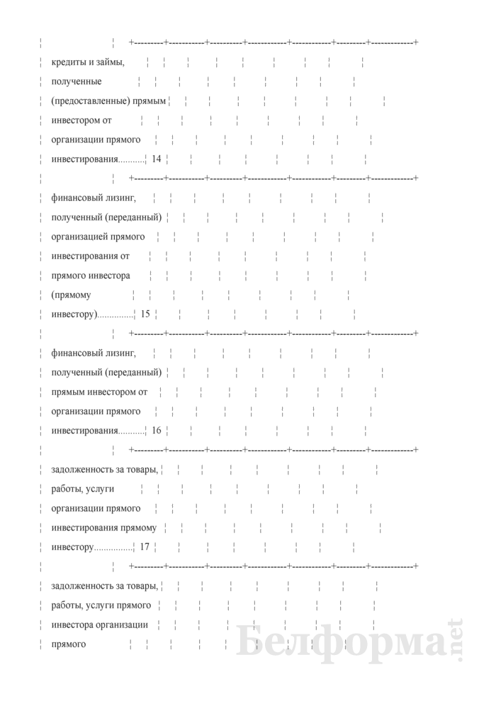 Отчет об инвестициях в Республику Беларусь из-за рубежа и инвестициях из Республики Беларусь за рубеж (Форма 4-ф (инвест) (квартальная)). Страница 5
